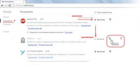 Как ускорить работу Google Chrome: 5 простых способов сделать ваш браузер быстрее