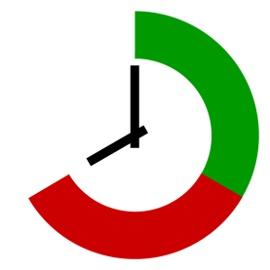 Мониторинг активности пользователя компьютера ManicTime