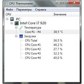 Мониторинг состояния процессора CPU Thermometer