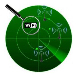 Список устройств подключенных к сети Wireless Network Watcher