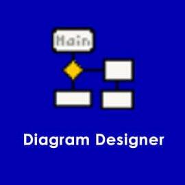 Создание диаграмм Diagram Designer