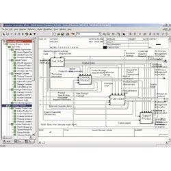 Проектирование и документирование баз данных BPWin